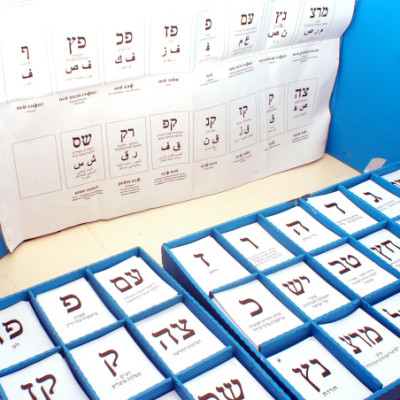 Mobile Marketing Trends To Follow From The Israeli Elections